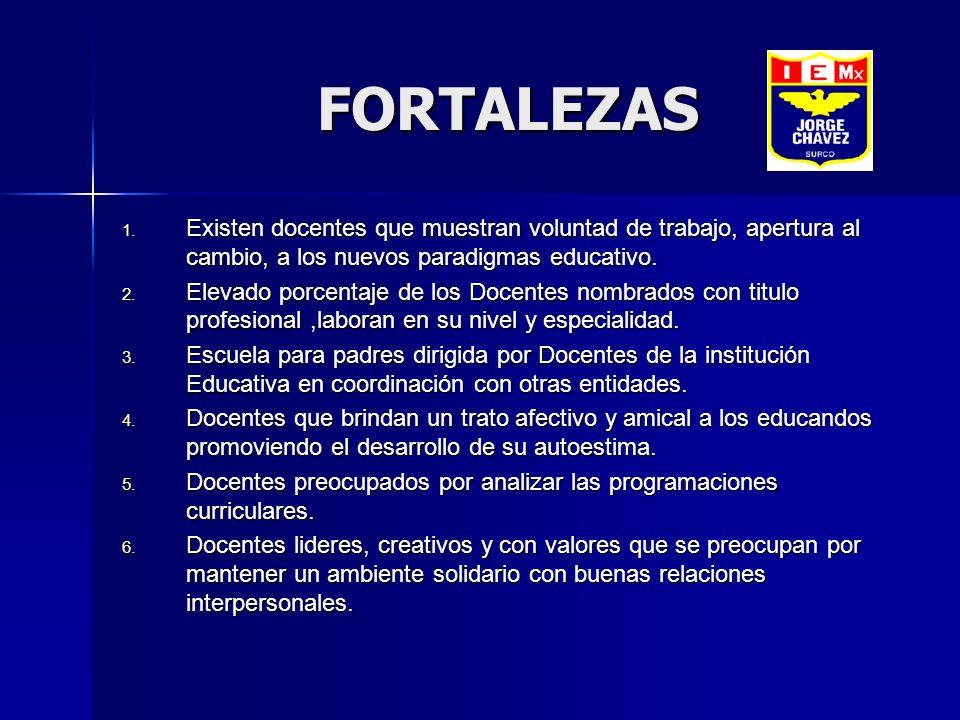 FORTALEZAS 1.