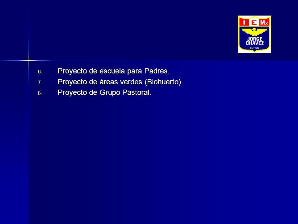6.Proyecto de escuela para Padres. 7. Proyecto de áreas verdes (Biohuerto).