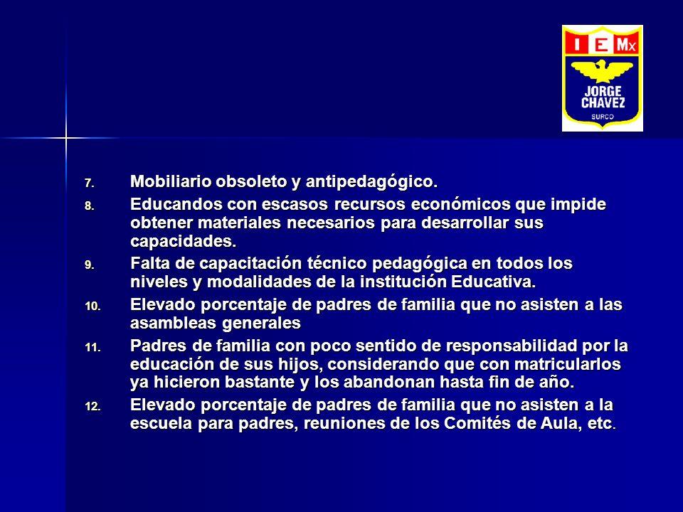 7.Mobiliario obsoleto y antipedagógico. 8.