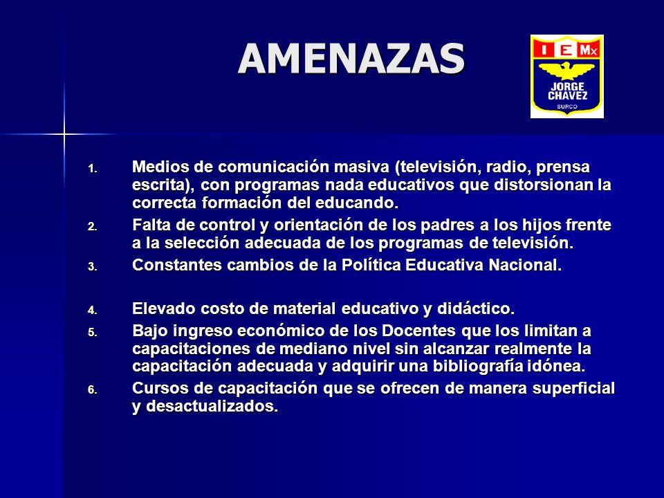 AMENAZAS 1.