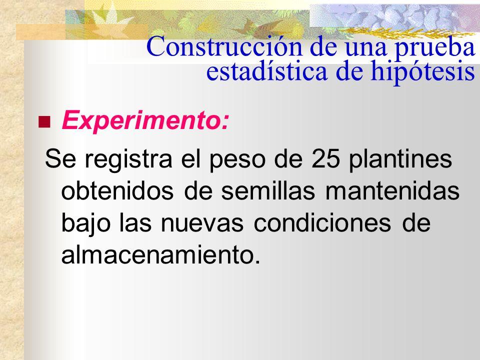 Construcción de una prueba estadística de hipótesis Planificar el experimento o el esquema muestral para obtener datos que permitan la validación (o n