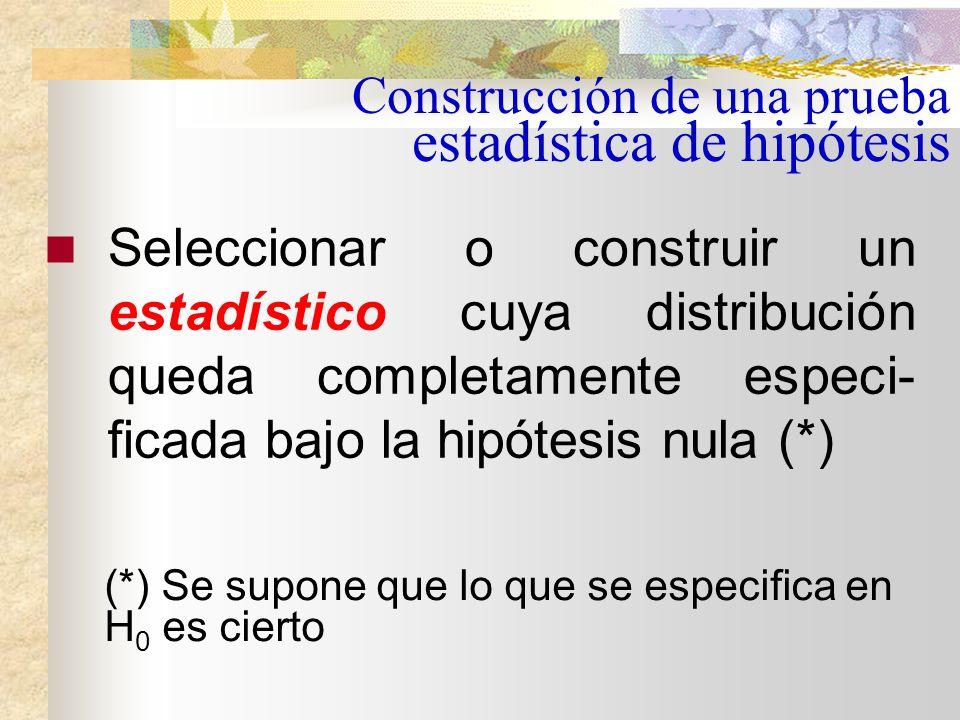 De la muestra de tamaño n=25 es posible estimar la media y la varianza de la distribución de pesos.