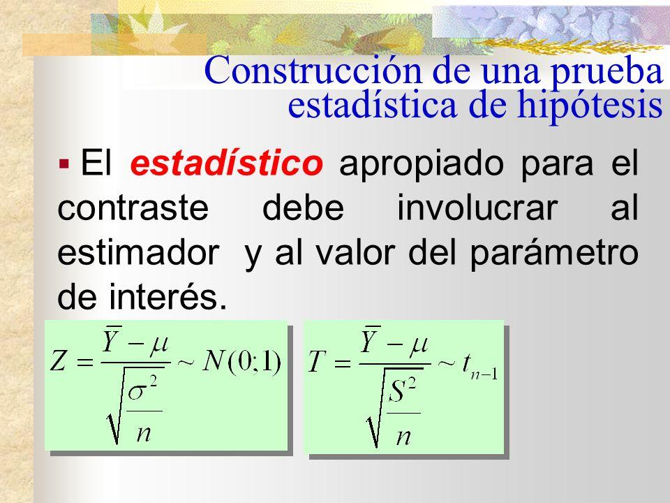 Seleccionar o construir un estadístico cuya distribución queda completamente especi- ficada bajo la hipótesis nula (*) (*) Se supone que lo que se especifica en H 0 es cierto