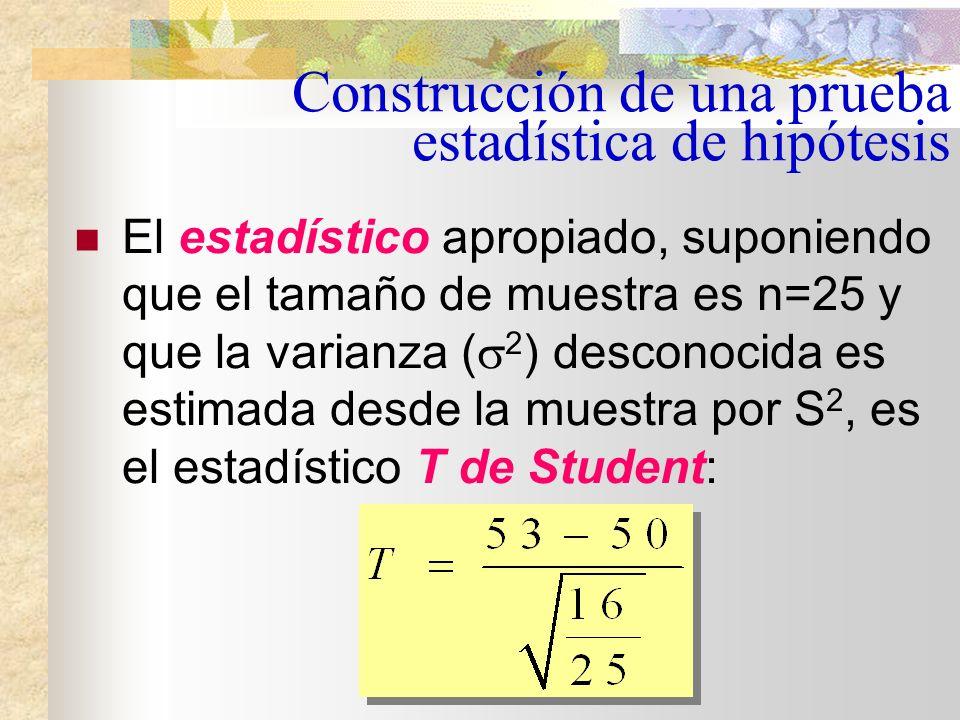 Queremos identificar, a partir de la distribución del estadístico, cuando la hipótesis nula es cierta, los valores usuales del mismo bajo muestreo rei