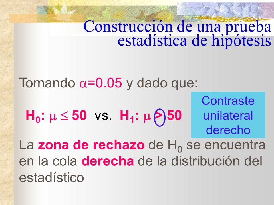 Construcción de una prueba estadística de hipótesis Región o zona de aceptación de H 0 Región o zona de rechazo de H 0 De acuerdo a las hipótesis planteadas y al nivel de significación elegido, se de- terminan los valores del estadístico que conducen a no rechazar (aceptar) o a rechazar la H 0