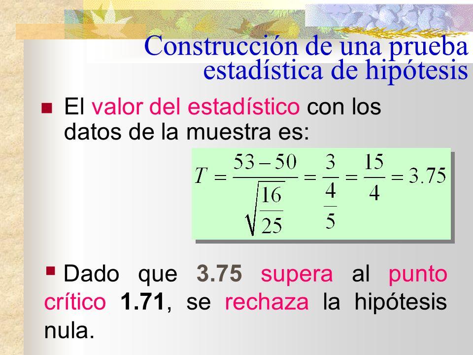 ¿Cómo decidir sobre la H 0 ? Comparando el valor del estadístico calculado en base a los datos de la muestra, con el punto crítico establecido según e