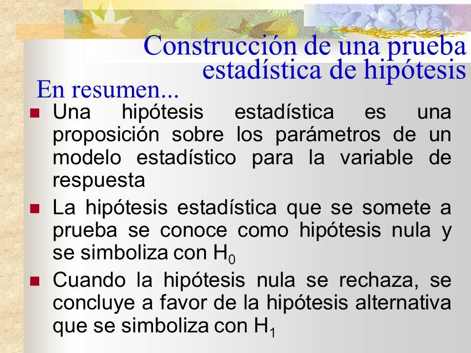 H 0 : 0 H 1 : > 0 Distribución del estadístico bajo H 0 Contraste unilateral derecho Zona de rechazo Zona de aceptación de H 0 0 1 - Punto crítico Construcción de una prueba estadística de hipótesis