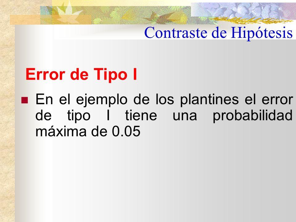 Contraste de Hipótesis La hipótesis nula es cierta y se rechaza erróneamente La probabilidad de cometer este tipo de error está bajo control del experimentador.
