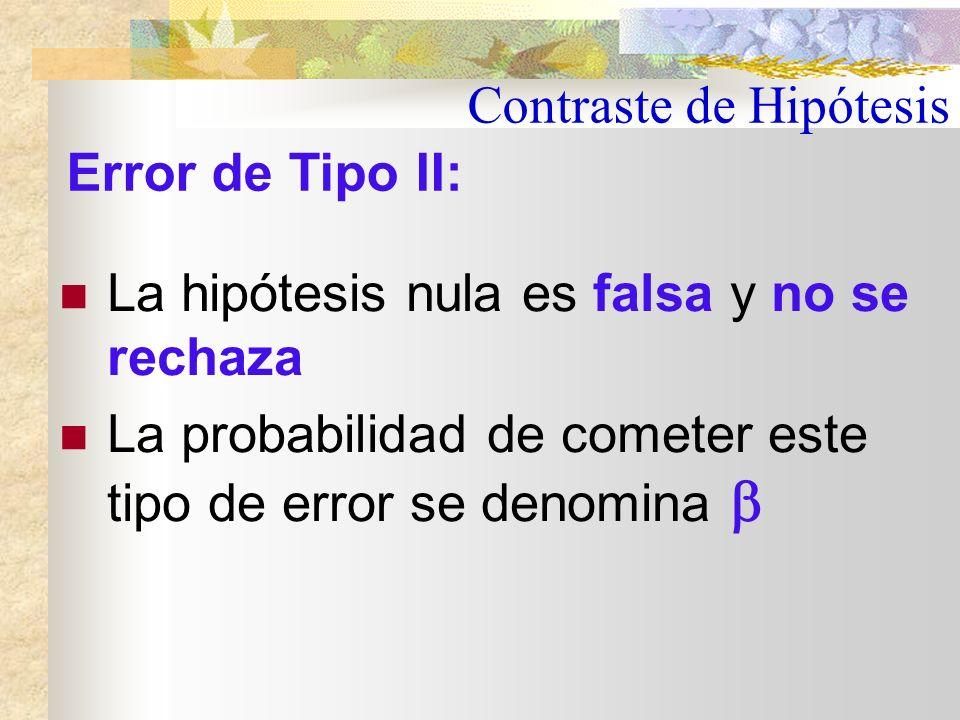 Contraste de Hipótesis En el ejemplo de los plantines el error de tipo I tiene una probabilidad máxima de 0.05 Error de Tipo I