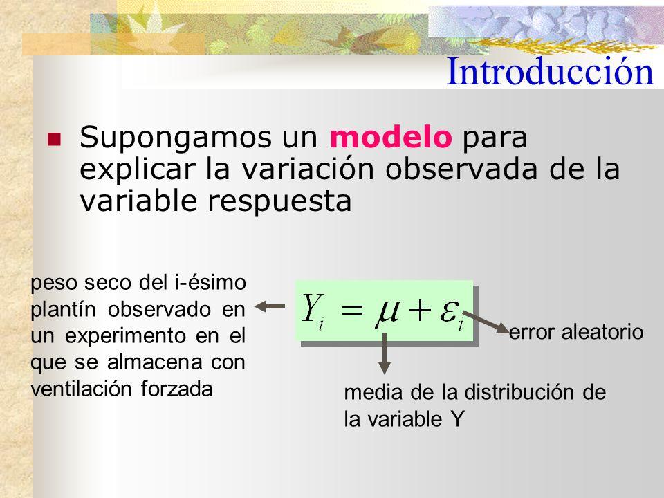La idea es: establecer su veracidad (o no). hipótesis estadística herramientas estadísticas hipótesis científica tomar una decisión Introducción la ve
