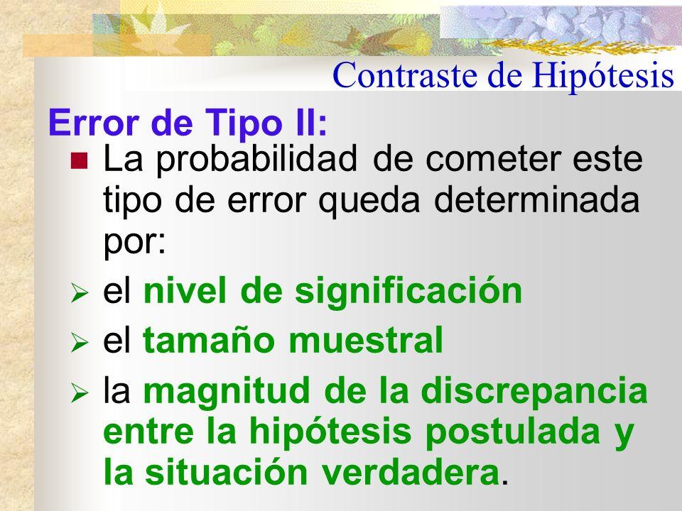 La hipótesis nula es falsa y no se rechaza La probabilidad de cometer este tipo de error se denomina Contraste de Hipótesis Error de Tipo II: