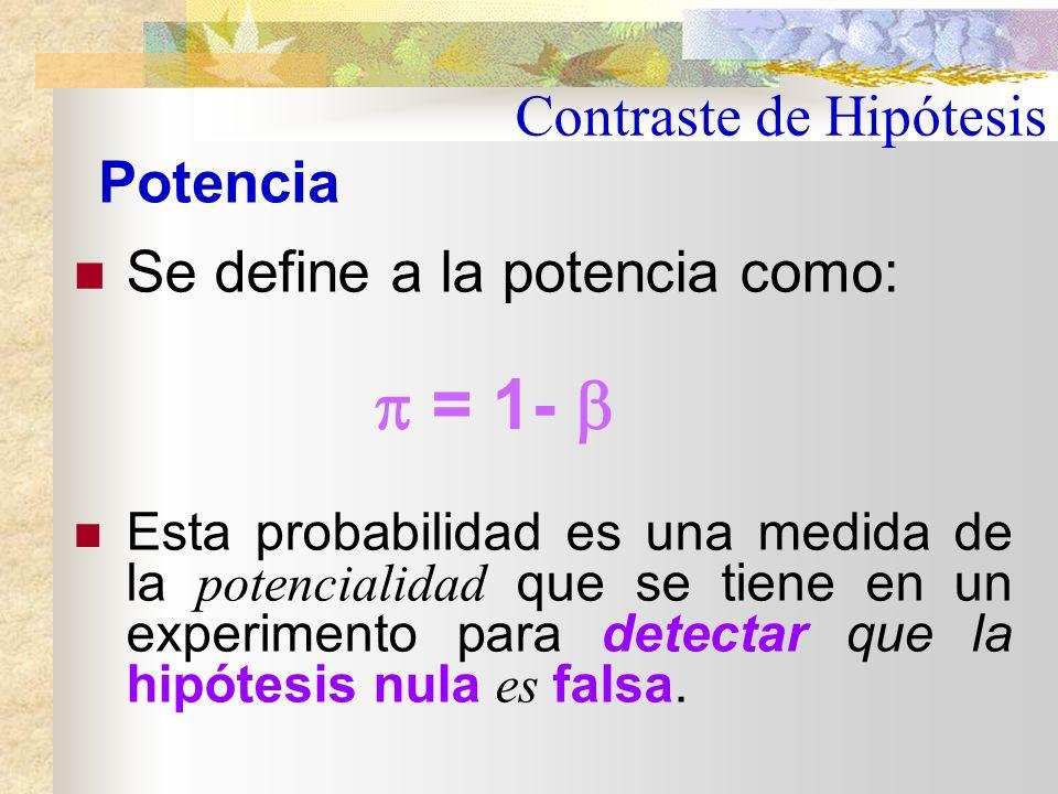 Punto crítico 1Punto crítico 2 Zona de aceptación de H 0 Zona de rechazo 0 /2 1 - Zona de rechazo /2 ( - 0 )/( / n) Contraste de Hipótesis Error Tipo II en un contraste bilateral