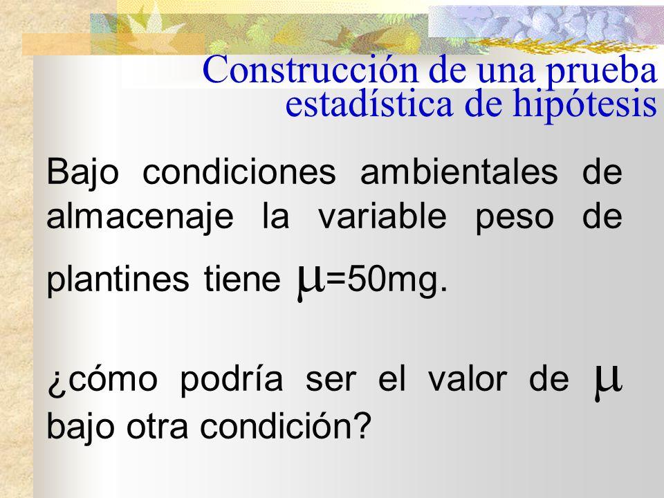Supongamos un modelo para explicar la variación observada de la variable respuesta error aleatorio media de la distribución de la variable Y peso seco