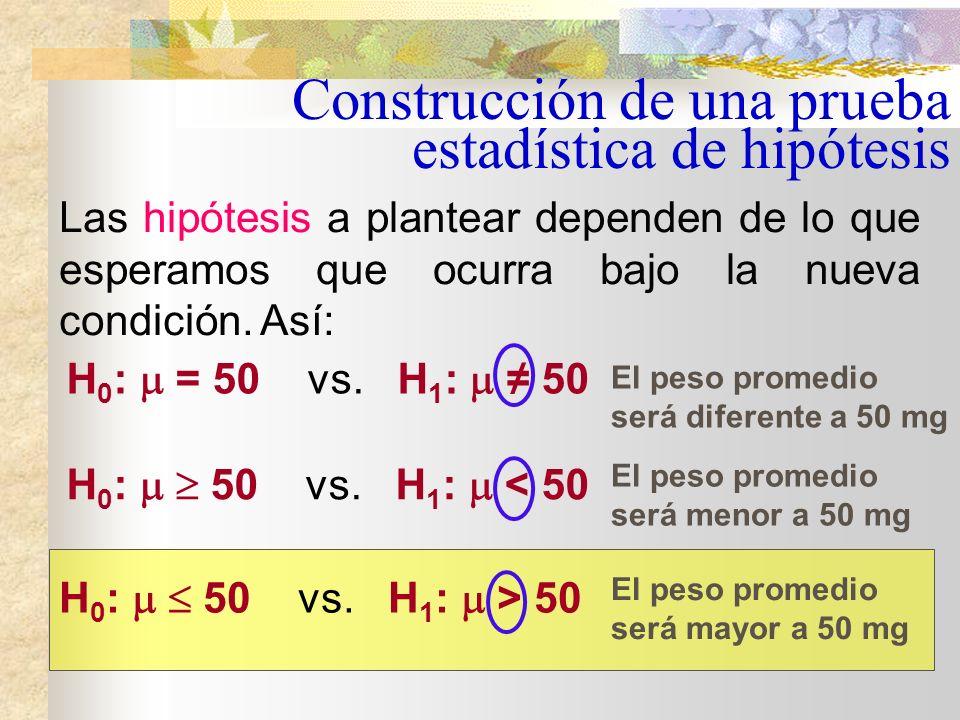 Bajo condiciones ambientales de almacenaje la variable peso de plantines tiene =50mg. ¿cómo podría ser el valor de bajo otra condición? Construcción d