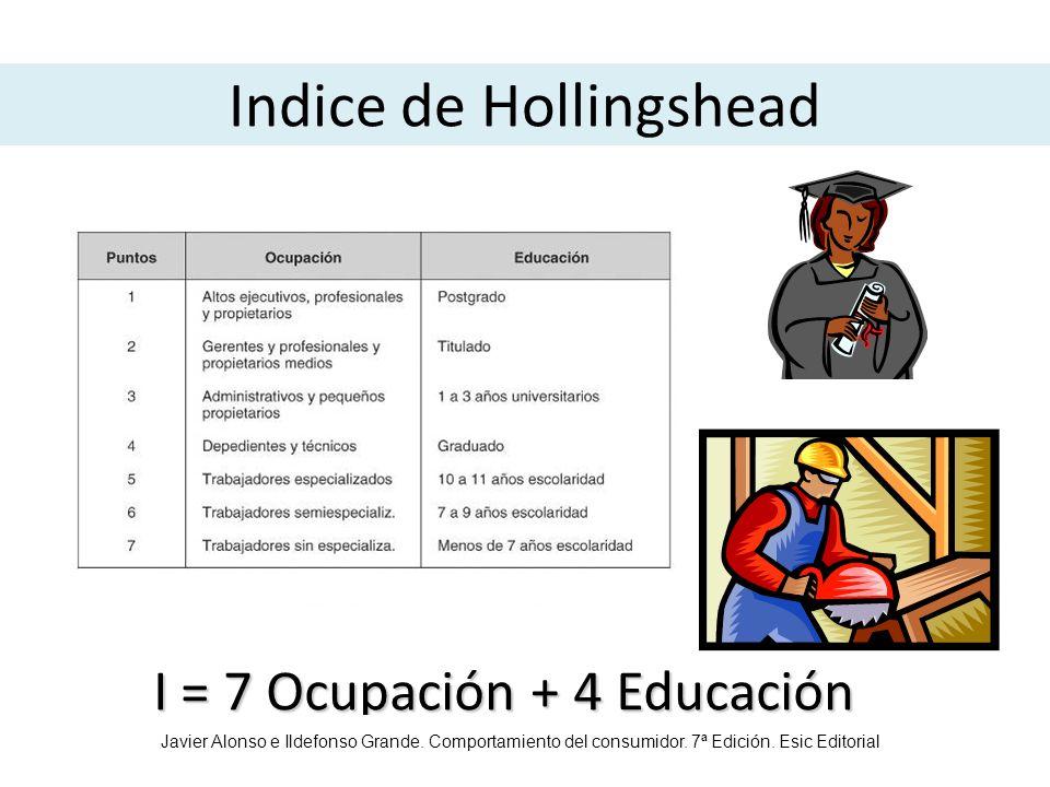 Indice de Hollingshead I = 7 Ocupación + 4 Educación Javier Alonso e Ildefonso Grande. Comportamiento del consumidor. 7ª Edición. Esic Editorial