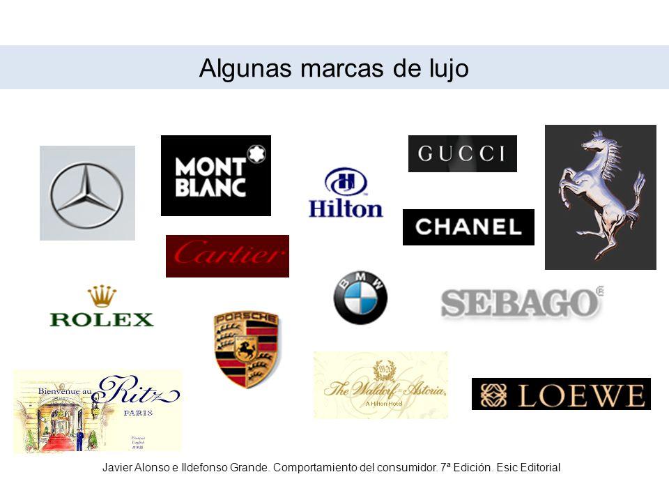 Algunas marcas de lujo Javier Alonso e Ildefonso Grande. Comportamiento del consumidor. 7ª Edición. Esic Editorial