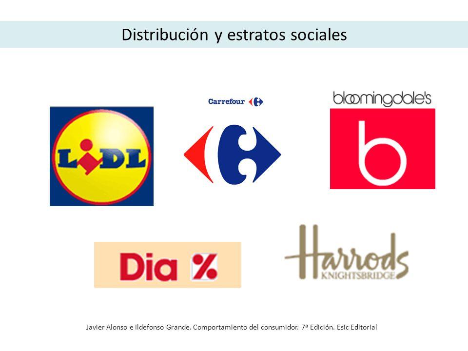 Distribución y estratos sociales Javier Alonso e Ildefonso Grande. Comportamiento del consumidor. 7ª Edición. Esic Editorial
