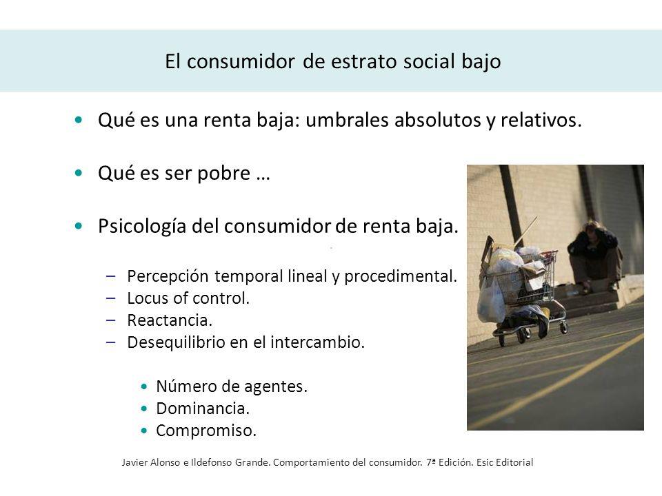 El consumidor de estrato social bajo Qué es una renta baja: umbrales absolutos y relativos. Qué es ser pobre … Psicología del consumidor de renta baja