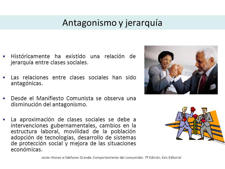 Marketing y estratos sociales Javier Alonso e Ildefonso Grande.