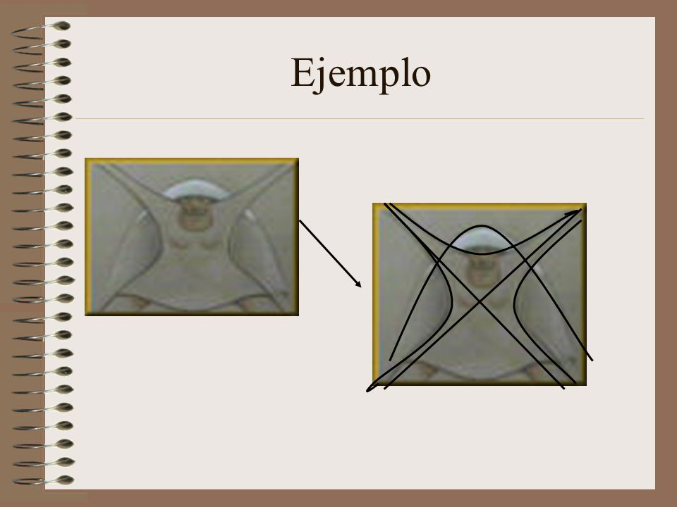 Movimientos en el plano Traslación Simetría Giros