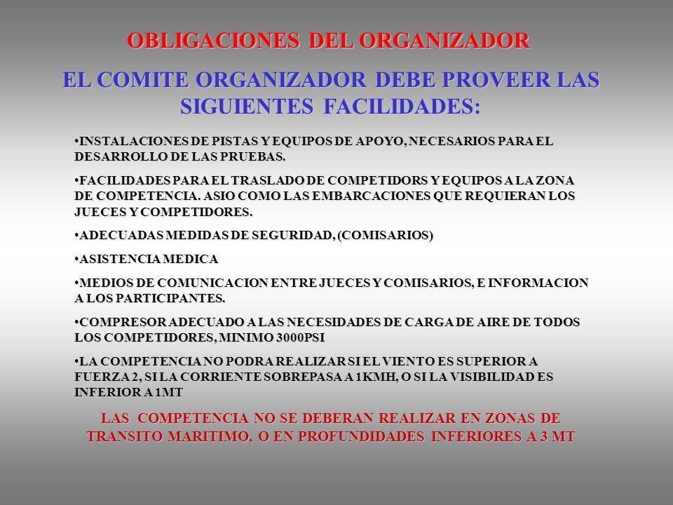 OBLIGACIONES DEL ORGANIZADOR INSTALACIONES DE PISTAS Y EQUIPOS DE APOYO, NECESARIOS PARA EL DESARROLLO DE LAS PRUEBAS.INSTALACIONES DE PISTAS Y EQUIPOS DE APOYO, NECESARIOS PARA EL DESARROLLO DE LAS PRUEBAS.