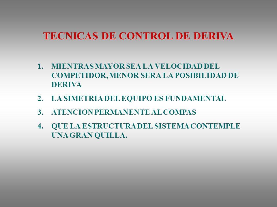 TECNICAS DE CONTROL DE DERIVA 1.MIENTRAS MAYOR SEA LA VELOCIDAD DEL COMPETIDOR, MENOR SERA LA POSIBILIDAD DE DERIVA 2.LA SIMETRIA DEL EQUIPO ES FUNDAMENTAL 3.ATENCION PERMANENTE AL COMPAS 4.QUE LA ESTRUCTURA DEL SISTEMA CONTEMPLE UNA GRAN QUILLA.