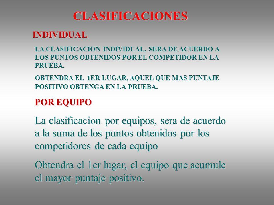 CLASIFICACIONES LA CLASIFICACION INDIVIDUAL, SERA DE ACUERDO A LOS PUNTOS OBTENIDOS POR EL COMPETIDOR EN LA PRUEBA.