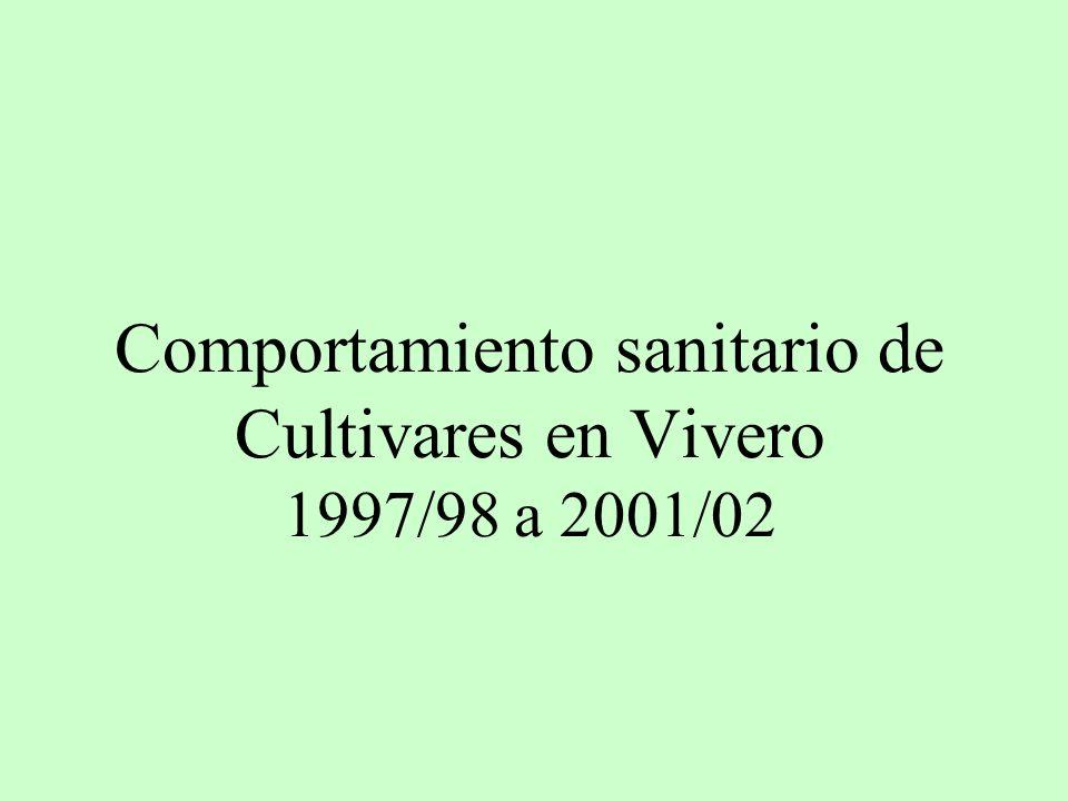 Comportamiento sanitario de Cultivares en Vivero 1997/98 a 2001/02