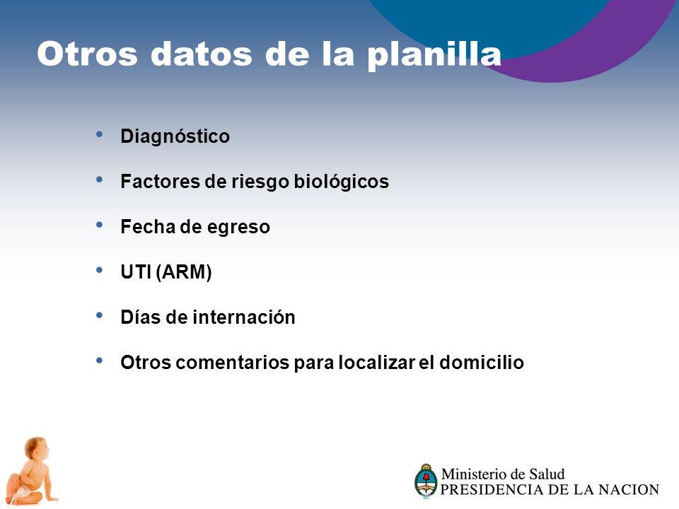 Otros datos de la planilla Diagnóstico Factores de riesgo biológicos Fecha de egreso UTI (ARM) Días de internación Otros comentarios para localizar el