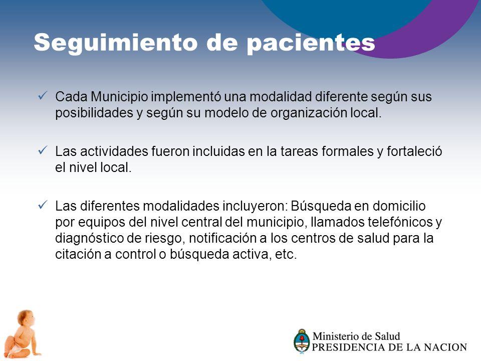 Seguimiento de pacientes Cada Municipio implementó una modalidad diferente según sus posibilidades y según su modelo de organización local. Las activi