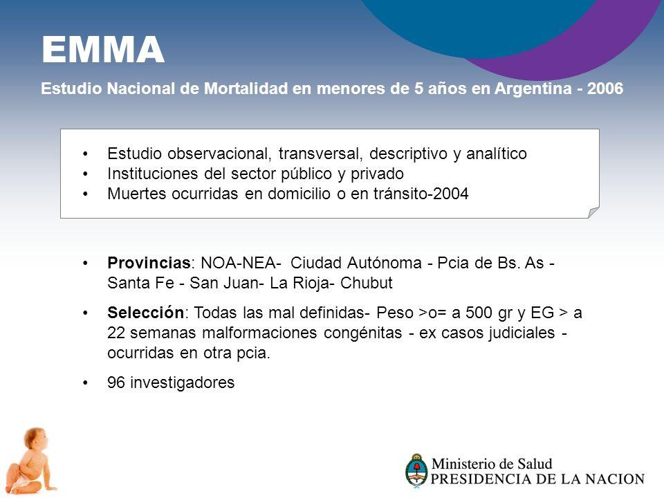 EMMA Estudio Nacional de Mortalidad en menores de 5 años en Argentina - 2006 Estudio observacional, transversal, descriptivo y analítico Instituciones