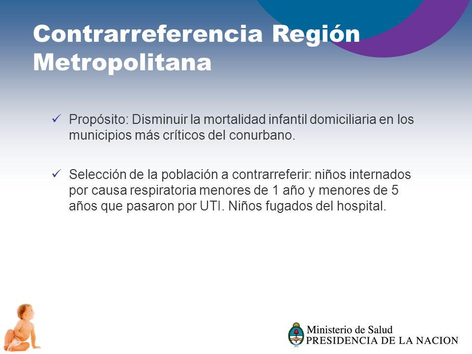 Propósito: Disminuir la mortalidad infantil domiciliaria en los municipios más críticos del conurbano. Selección de la población a contrarreferir: niñ