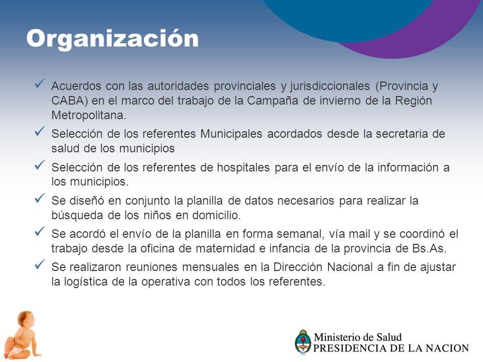Acuerdos con las autoridades provinciales y jurisdiccionales (Provincia y CABA) en el marco del trabajo de la Campaña de invierno de la Región Metropo