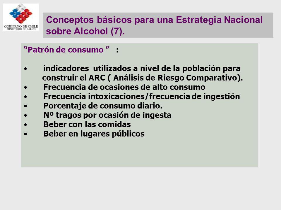 Patrón de consumo : indicadores utilizados a nivel de la población para construir el ARC ( Análisis de Riesgo Comparativo). Frecuencia de ocasiones de