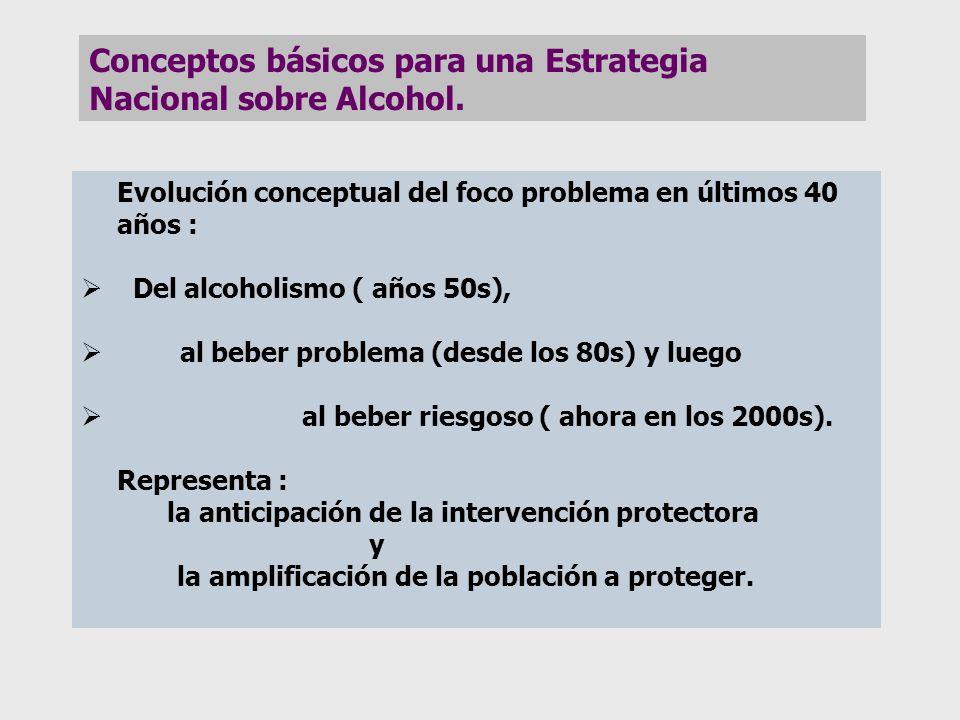 Evolución conceptual del foco problema en últimos 40 años : Del alcoholismo ( años 50s), al beber problema (desde los 80s) y luego al beber riesgoso (