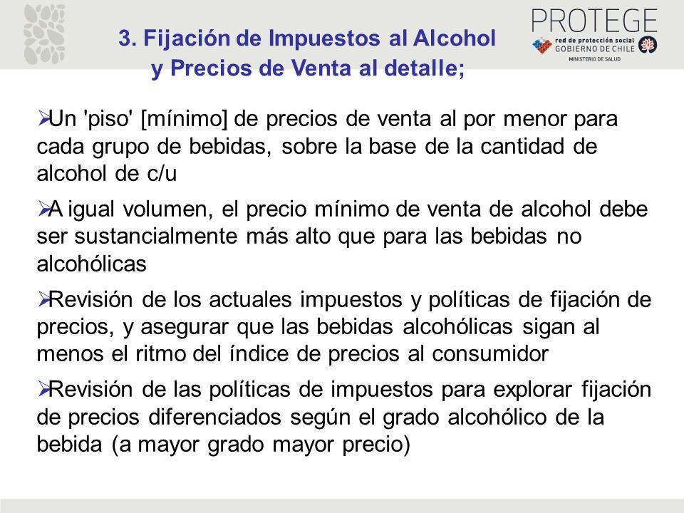 3. Fijación de Impuestos al Alcohol y Precios de Venta al detalle; Un 'piso' [mínimo] de precios de venta al por menor para cada grupo de bebidas, sob
