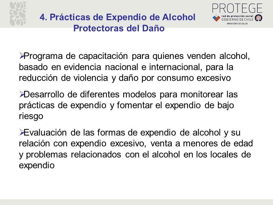 4. Prácticas de Expendio de Alcohol Protectoras del Daño Programa de capacitación para quienes venden alcohol, basado en evidencia nacional e internac