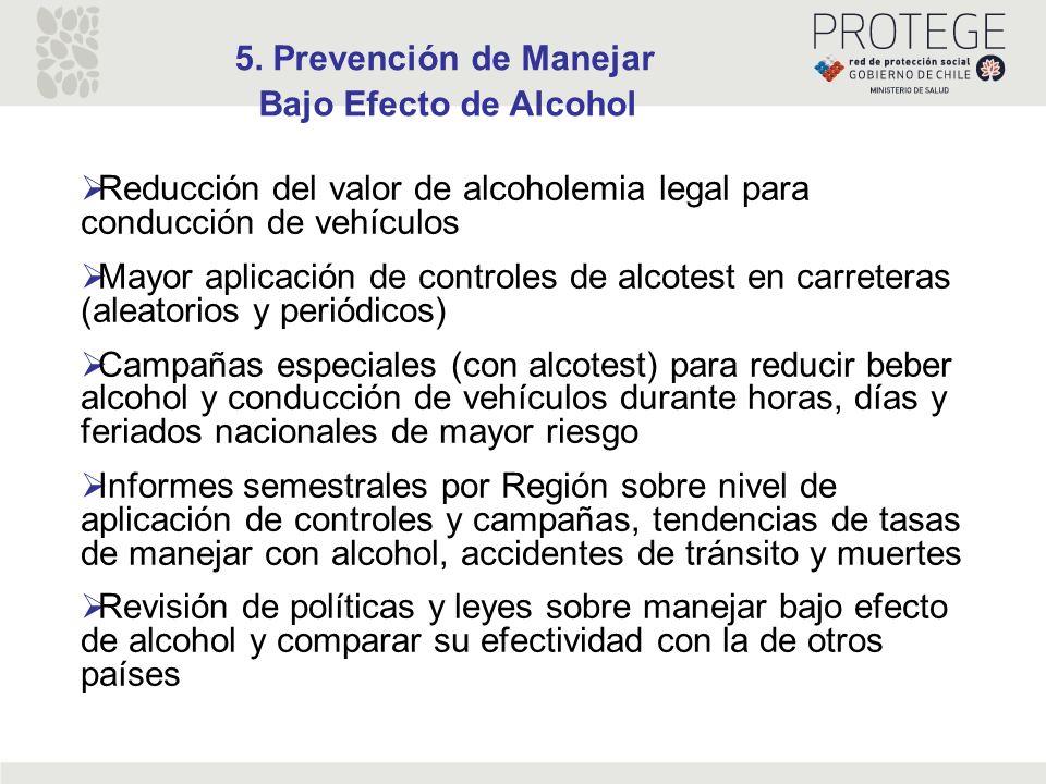 5. Prevención de Manejar Bajo Efecto de Alcohol Reducción del valor de alcoholemia legal para conducción de vehículos Mayor aplicación de controles de