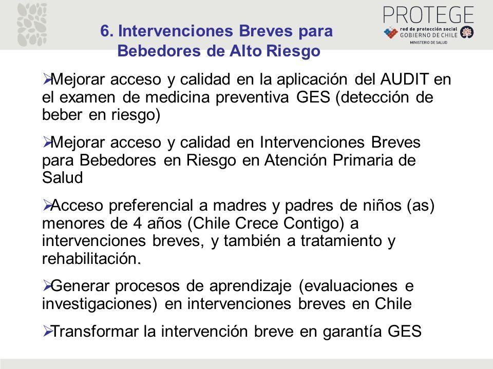 6. Intervenciones Breves para Bebedores de Alto Riesgo Mejorar acceso y calidad en la aplicación del AUDIT en el examen de medicina preventiva GES (de