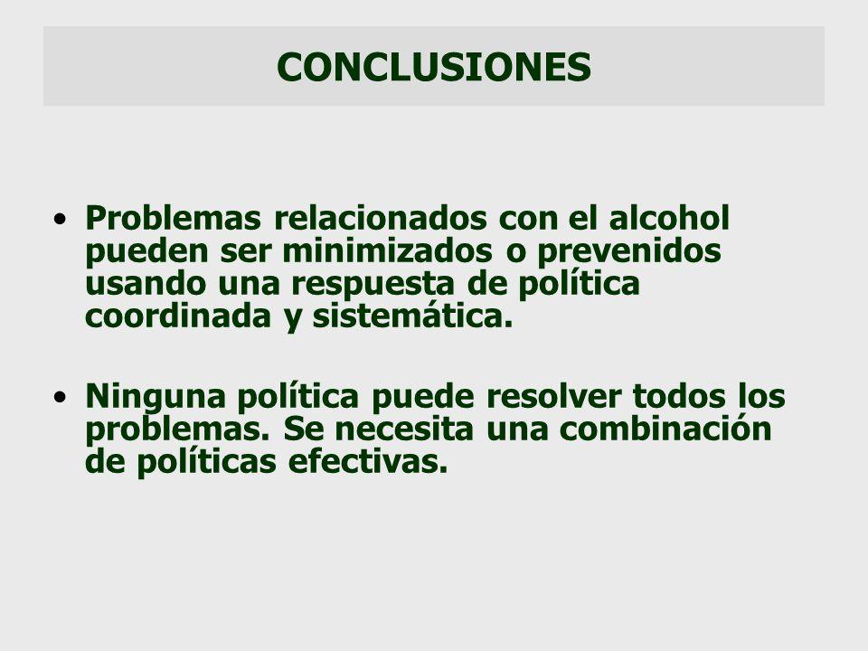 Problemas relacionados con el alcohol pueden ser minimizados o prevenidos usando una respuesta de política coordinada y sistemática. Ninguna política