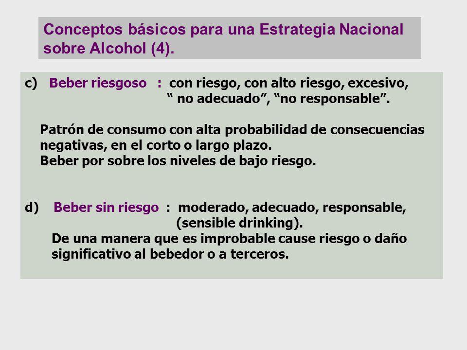 c) Beber riesgoso : con riesgo, con alto riesgo, excesivo, no adecuado, no responsable. Patrón de consumo con alta probabilidad de consecuencias negat