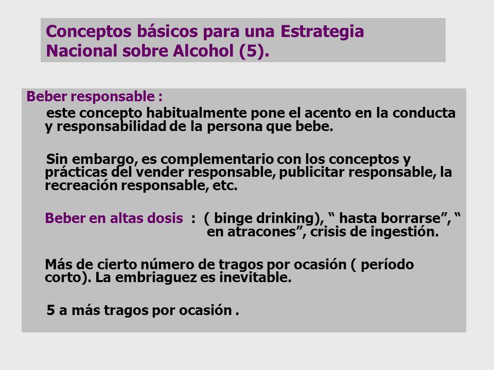 Beber responsable : este concepto habitualmente pone el acento en la conducta y responsabilidad de la persona que bebe. Sin embargo, es complementario
