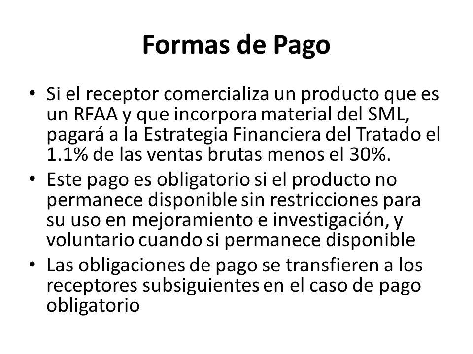 Formas de Pago Si el receptor comercializa un producto que es un RFAA y que incorpora material del SML, pagará a la Estrategia Financiera del Tratado