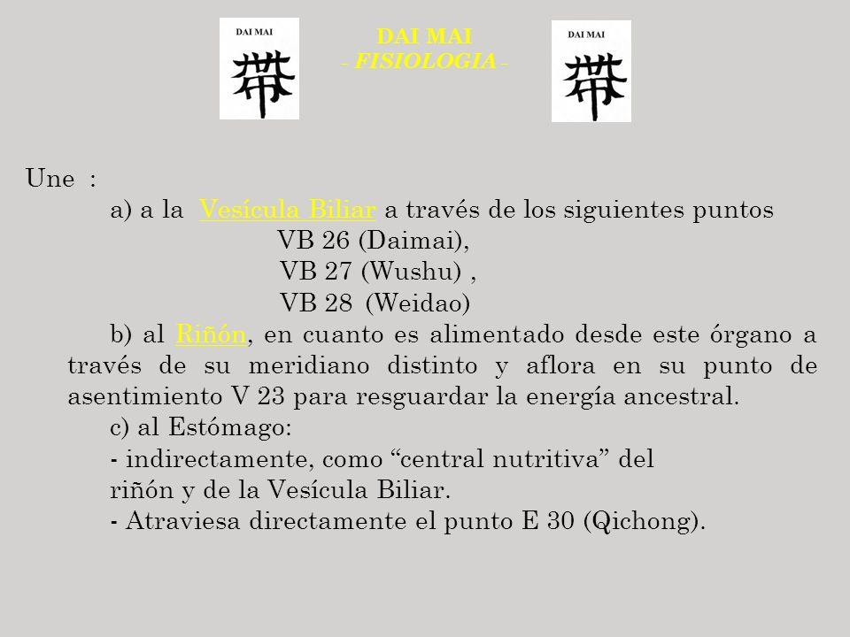 Une : a) a la Vesícula Biliar a través de los siguientes puntos VB 26 (Daimai), VB 27 (Wushu), VB 28 (Weidao) b) al Riñón, en cuanto es alimentado des