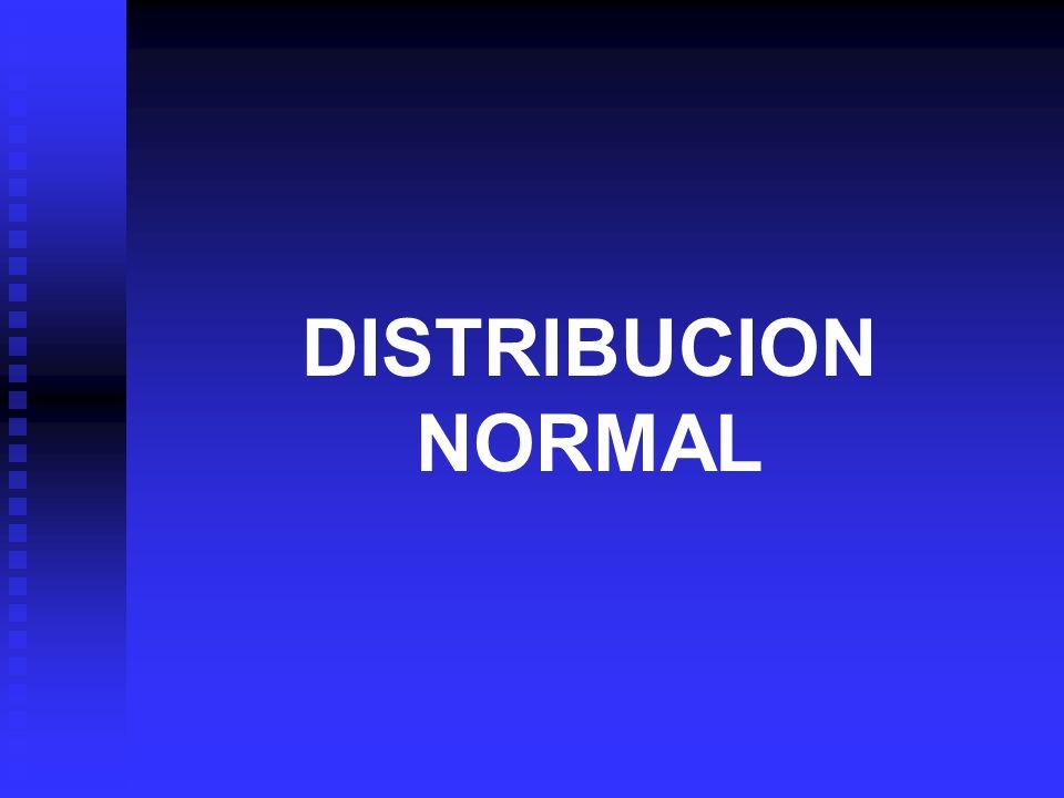 La distribución de probabilidad normal y la curva normal que la representa, tienen las siguientes características: La población se distribuye aproximadamente como sigue: 95% dentro de más o menos 2 desviaciónes estandar