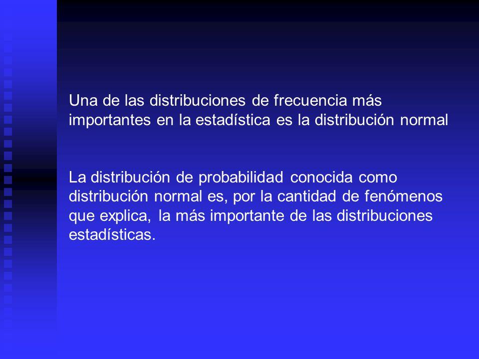 La distribución de probabilidad normal y la curva normal que la representa, tienen las siguientes características: La población se distribuye aproximadamente como sigue: 99.73% dentro de más o menos 3 desviaciónes estandar