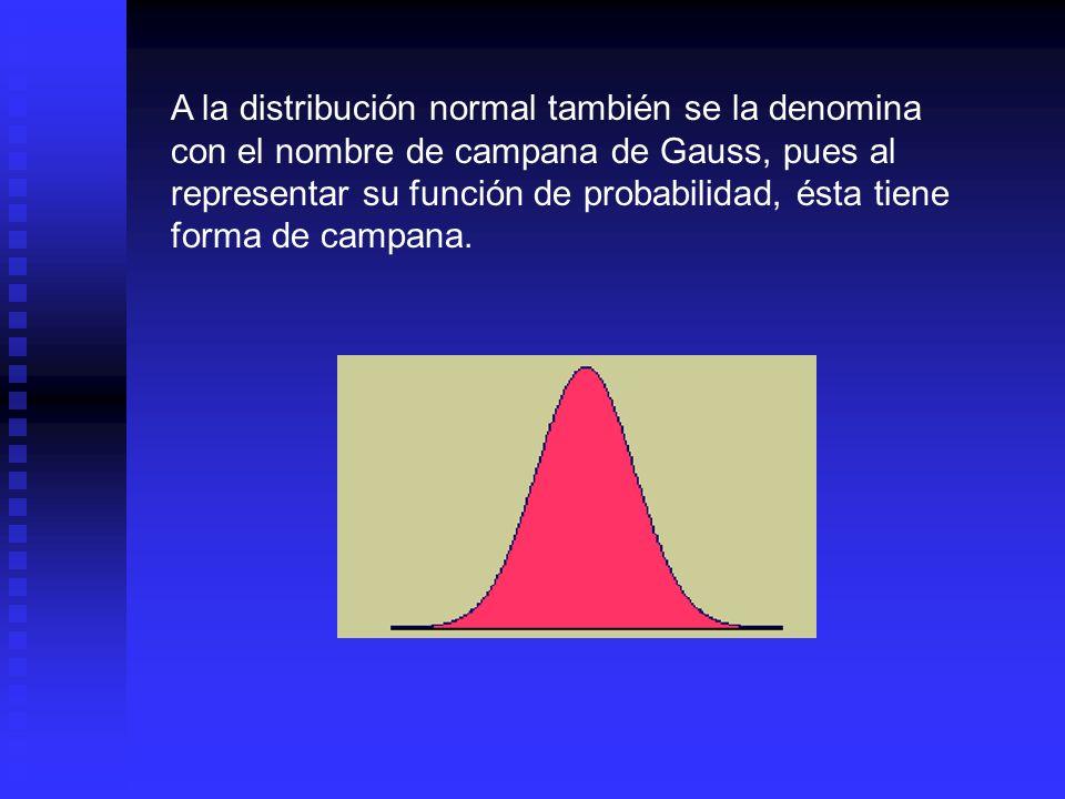 LA DISTRIBUCIÓN NORMAL ESTÁNDAR: Cada caso de distribución puede tener una media ( µ) o una desviación estándar distinta ( σ).