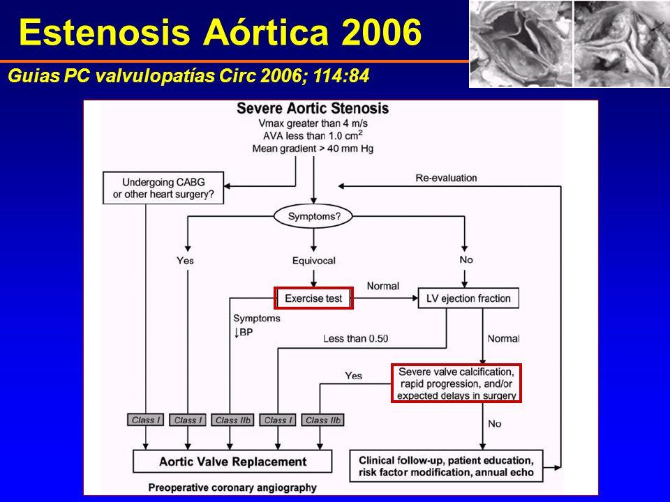 Guias PC valvulopatías Circ 2006; 114:84 Estenosis Aórtica 2006
