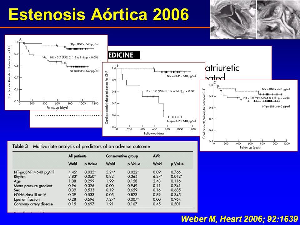 Weber M, Heart 2006; 92:1639 Estenosis Aórtica 2006