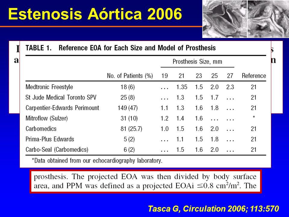 Mismatch Prótesis-paciente Tasca G, Circulation 2006; 113:570